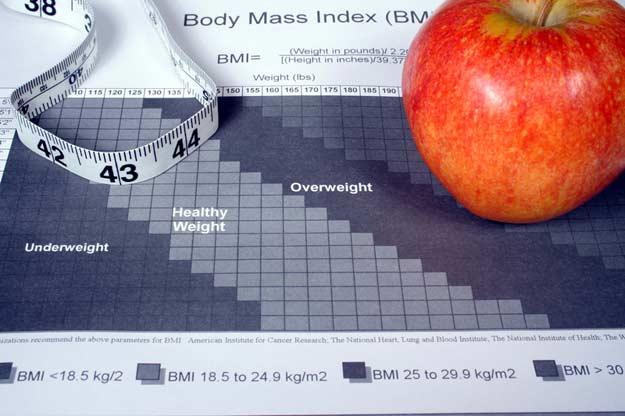 Der BMI wird wie folgt berechnet: Körpergewicht / (Körpergröße x Körpergröße).